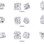 Selecting the Right Diamond Cut for You