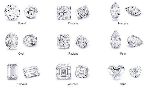 Right Diamond Cut